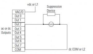 نصب تجهیز فرونشاننده در خروجی یک کنترلر