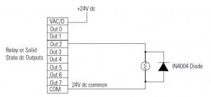 نصب یک دیود به عنوان موج زدا در خروجی DC یک کنترلر