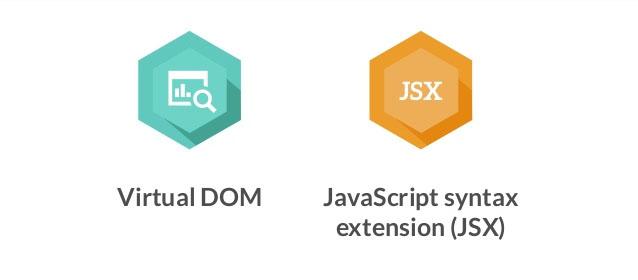 jsx virtual dom